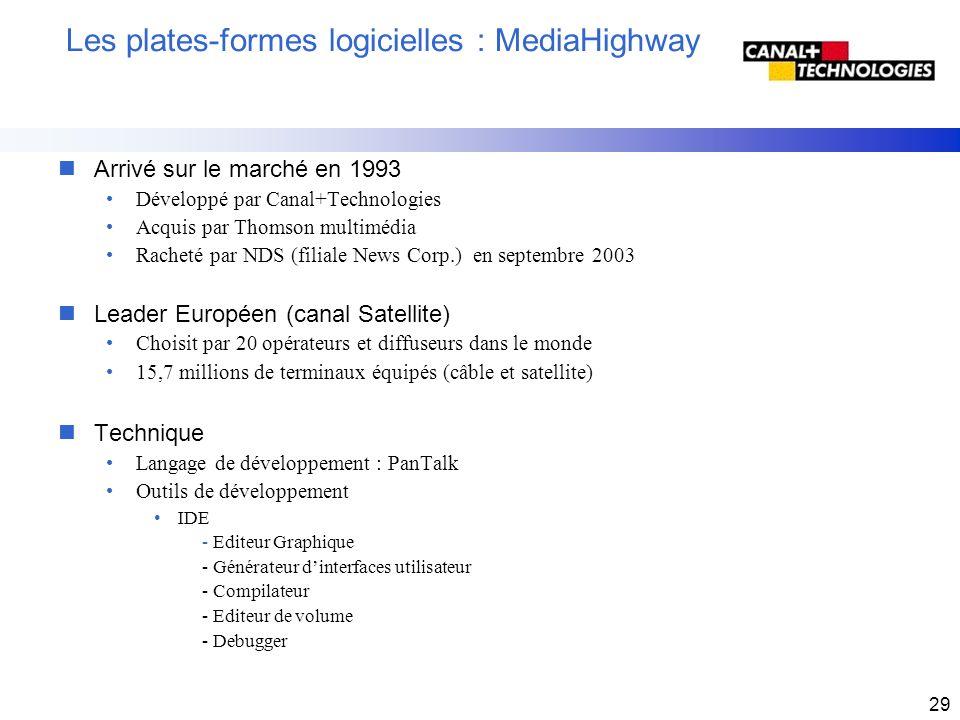 Les plates-formes logicielles : MediaHighway