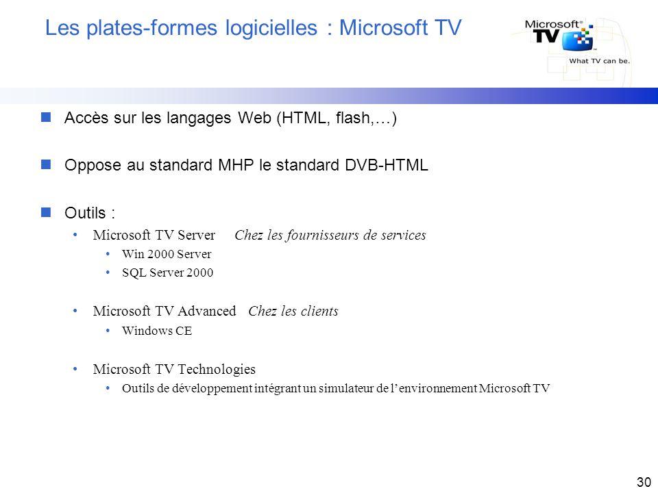 Les plates-formes logicielles : Microsoft TV