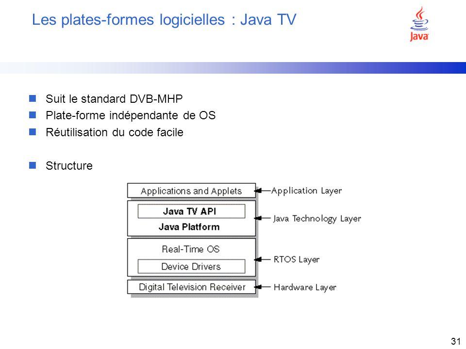 Les plates-formes logicielles : Java TV