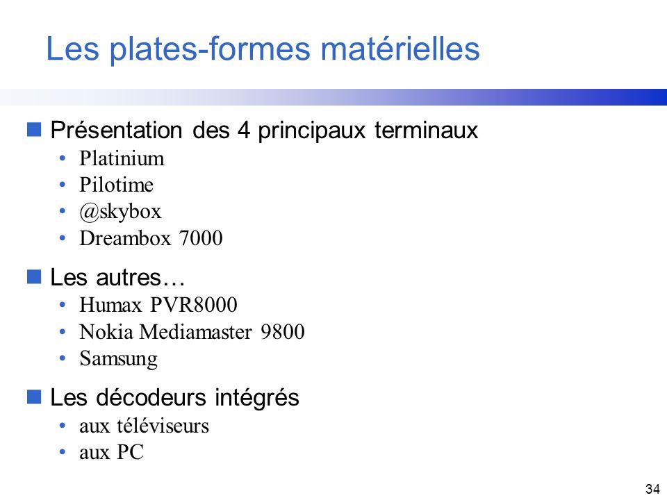 Les plates-formes matérielles