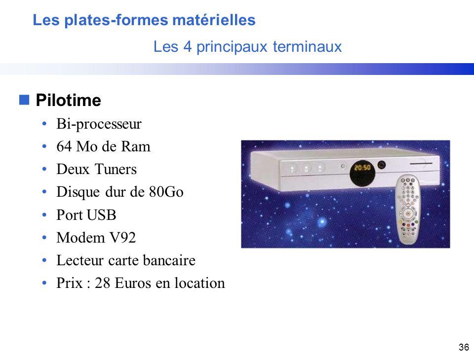 Les plates-formes matérielles Les 4 principaux terminaux