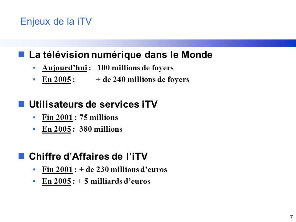 La télévision numérique dans le Monde