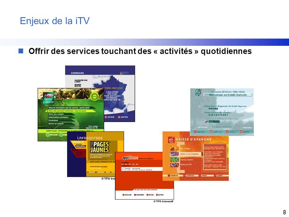 Enjeux de la iTV Offrir des services touchant des « activités » quotidiennes