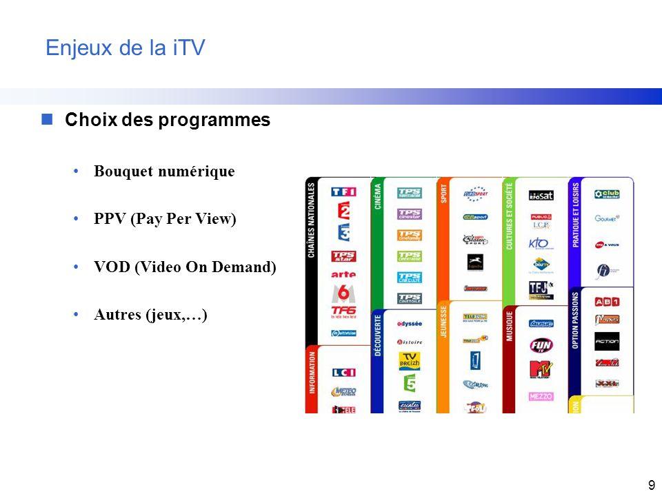 Enjeux de la iTV Choix des programmes Bouquet numérique
