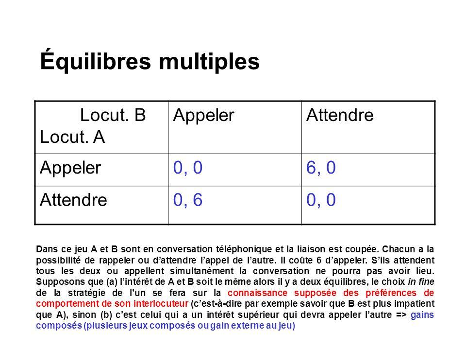 Équilibres multiples Locut. B Locut. A Appeler Attendre 0, 0 6, 0 0, 6