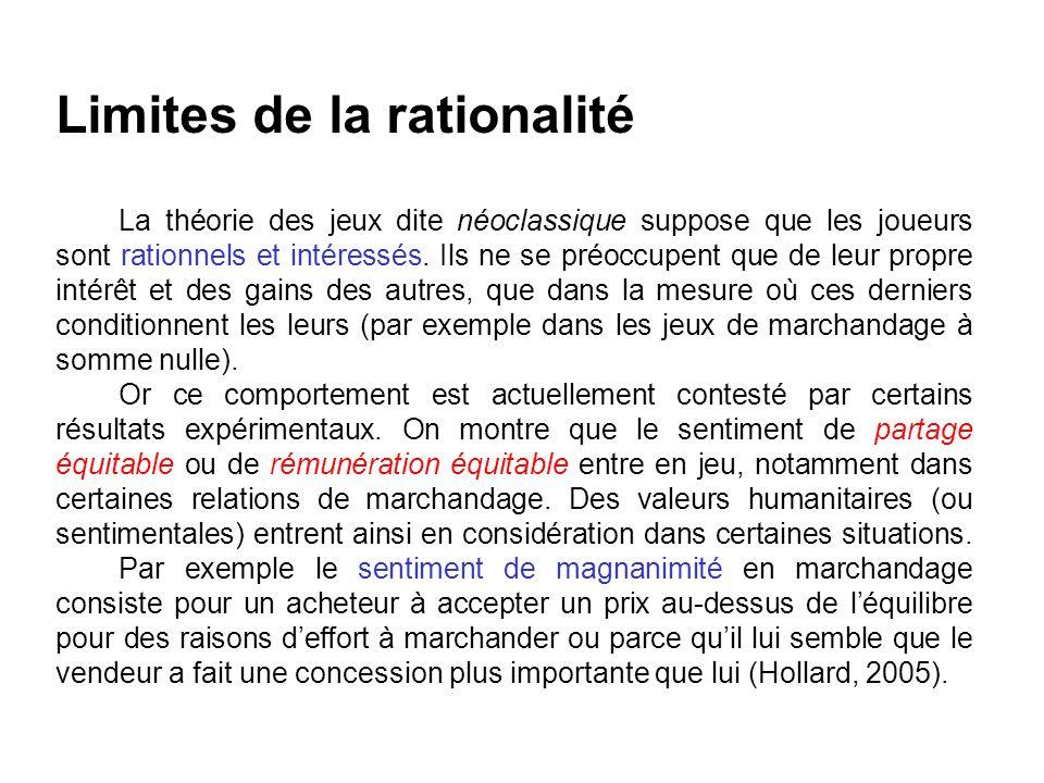 Limites de la rationalité