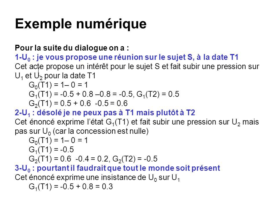 Exemple numérique Pour la suite du dialogue on a :