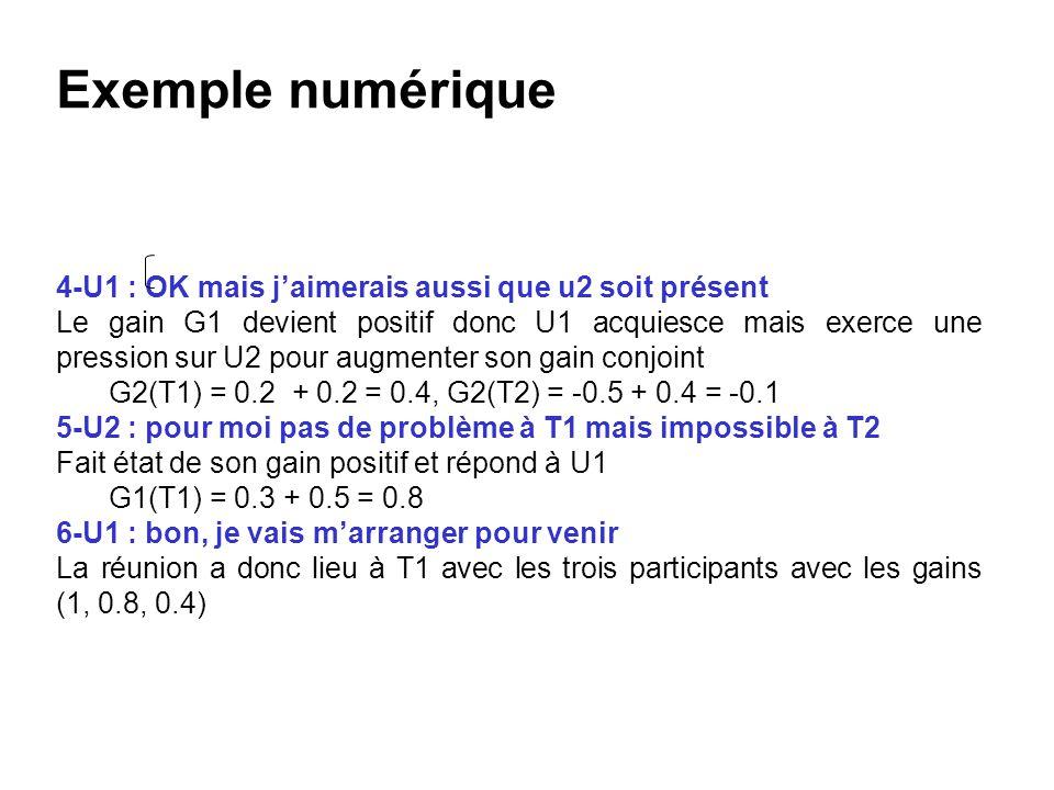 Exemple numérique 4-U1 : OK mais j'aimerais aussi que u2 soit présent