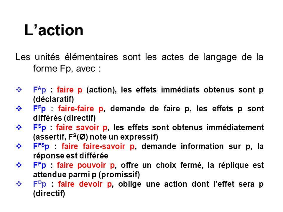 L'action Les unités élémentaires sont les actes de langage de la forme Fp, avec :