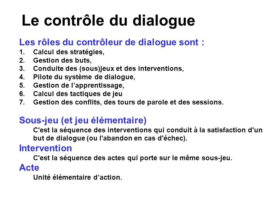Le contrôle du dialogue