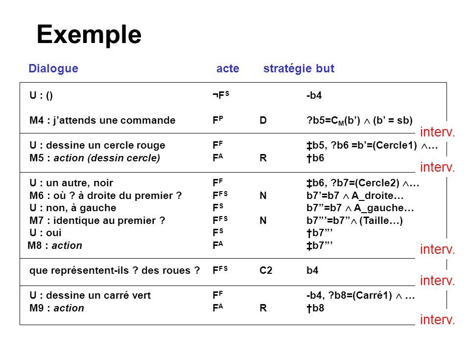 Exemple interv. interv. interv. interv. interv.