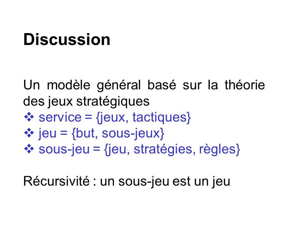 Discussion Un modèle général basé sur la théorie des jeux stratégiques