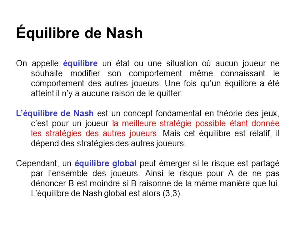Équilibre de Nash