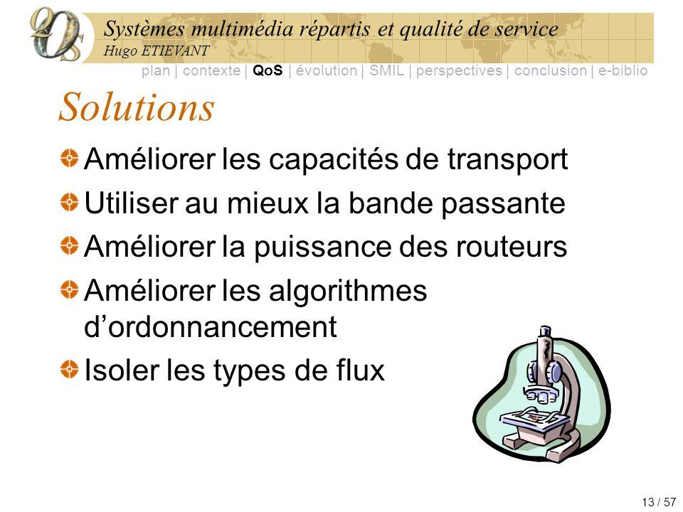 Solutions Améliorer les capacités de transport
