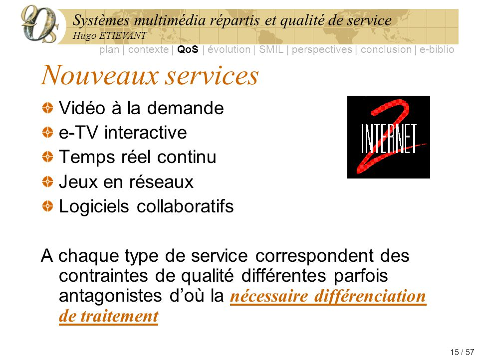 Nouveaux services Vidéo à la demande e-TV interactive
