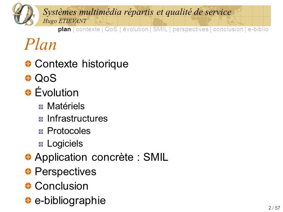 Plan Contexte historique QoS Évolution Application concrète : SMIL