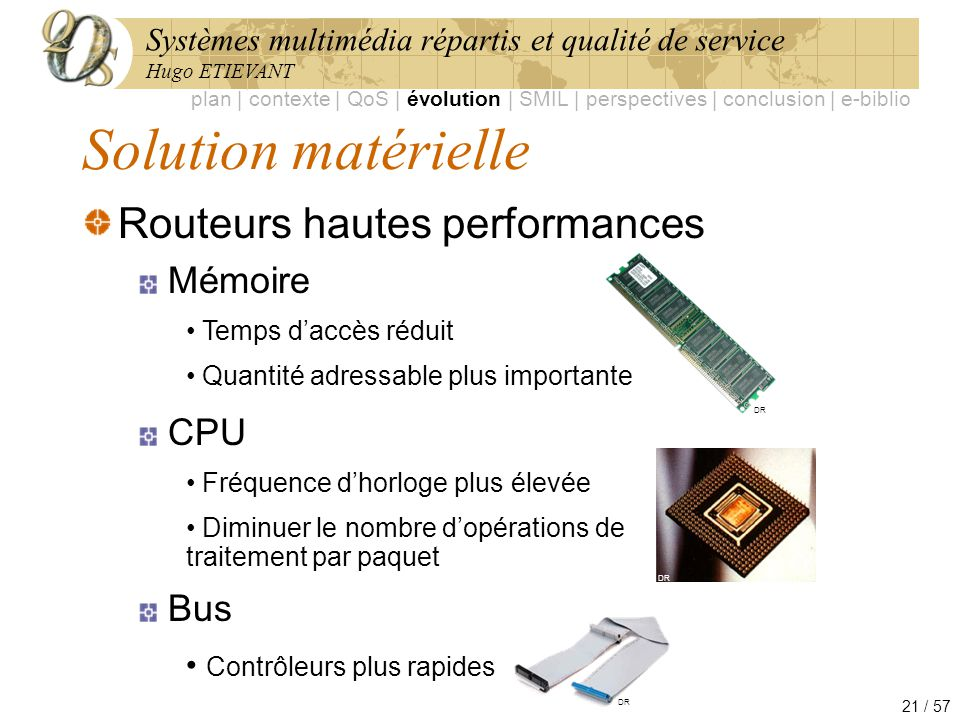 Solution matérielle Routeurs hautes performances Mémoire CPU Bus