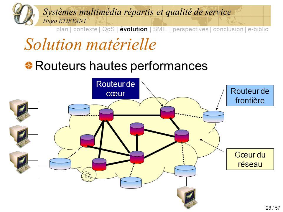 Solution matérielle Routeurs hautes performances Routeur de cœur