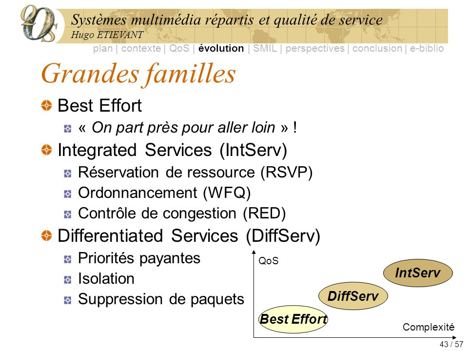 Grandes familles Best Effort Integrated Services (IntServ)