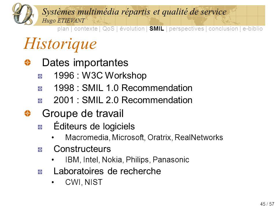 Historique Dates importantes Groupe de travail 1996 : W3C Workshop