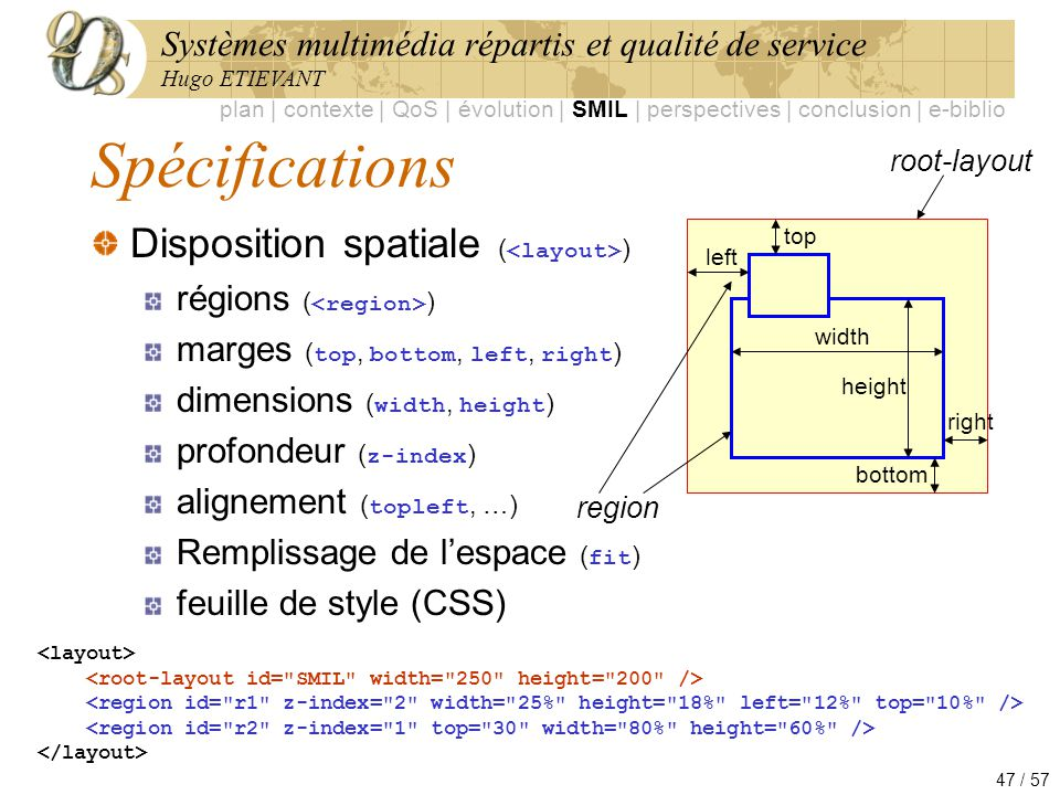 Spécifications Disposition spatiale (<layout>)