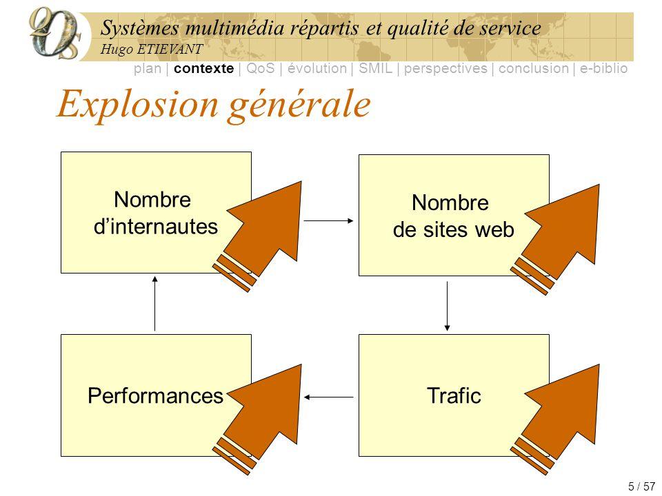 Explosion générale Nombre d'internautes Nombre de sites web Trafic