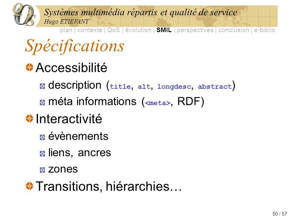 Spécifications Accessibilité Interactivité Transitions, hiérarchies…