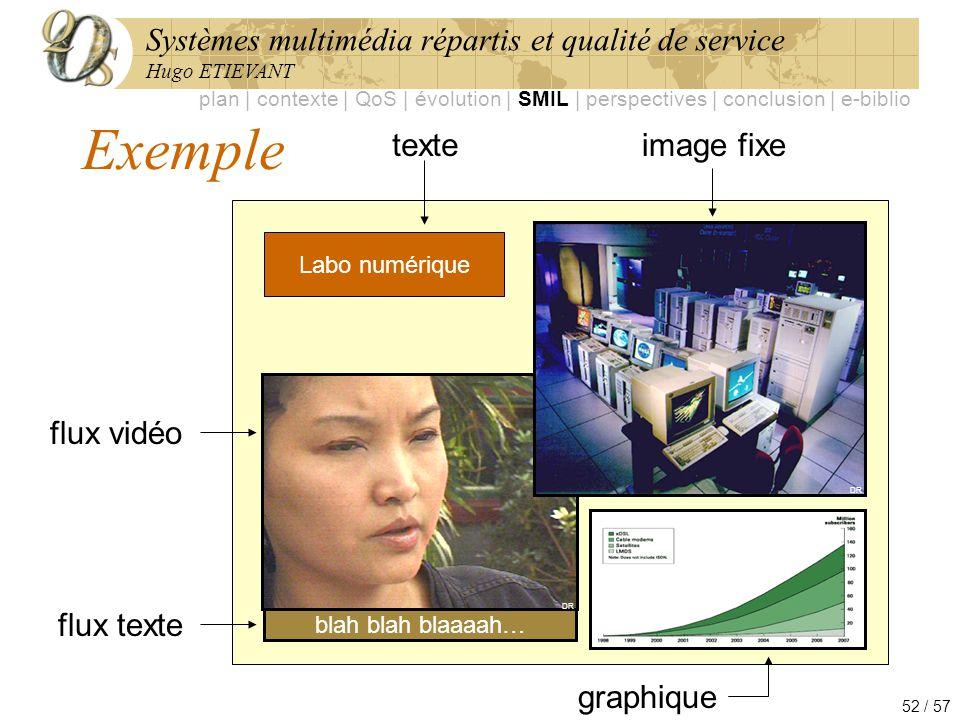 Exemple texte image fixe flux vidéo flux texte graphique