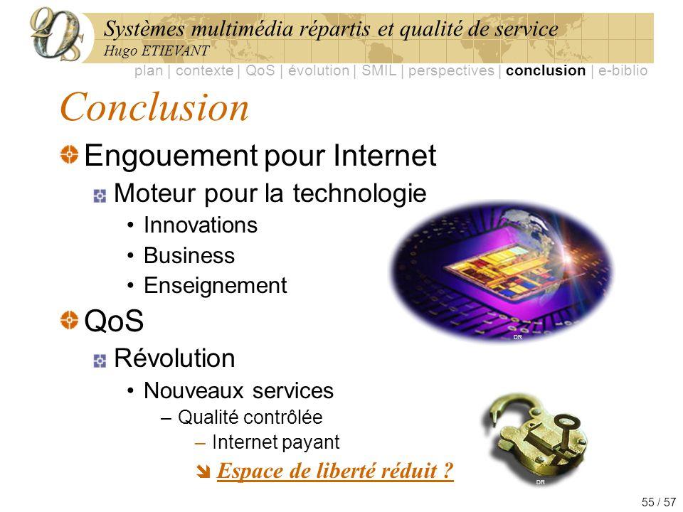 Conclusion Engouement pour Internet QoS Moteur pour la technologie