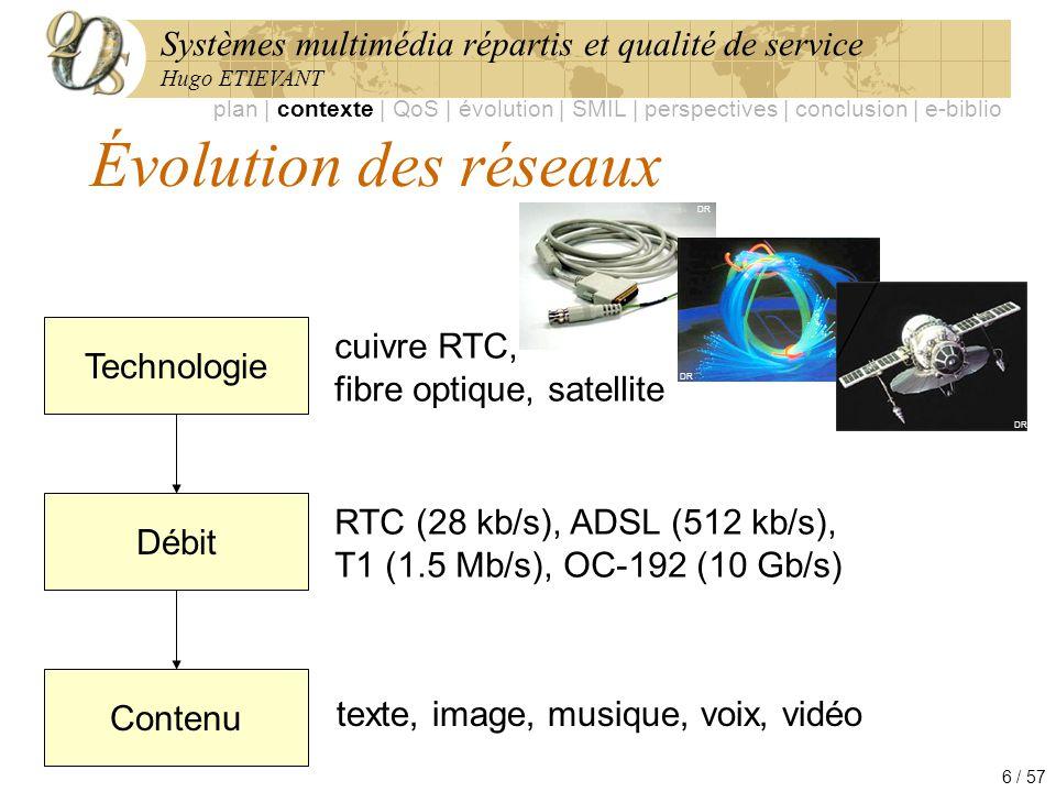 Évolution des réseaux cuivre RTC, Technologie fibre optique, satellite