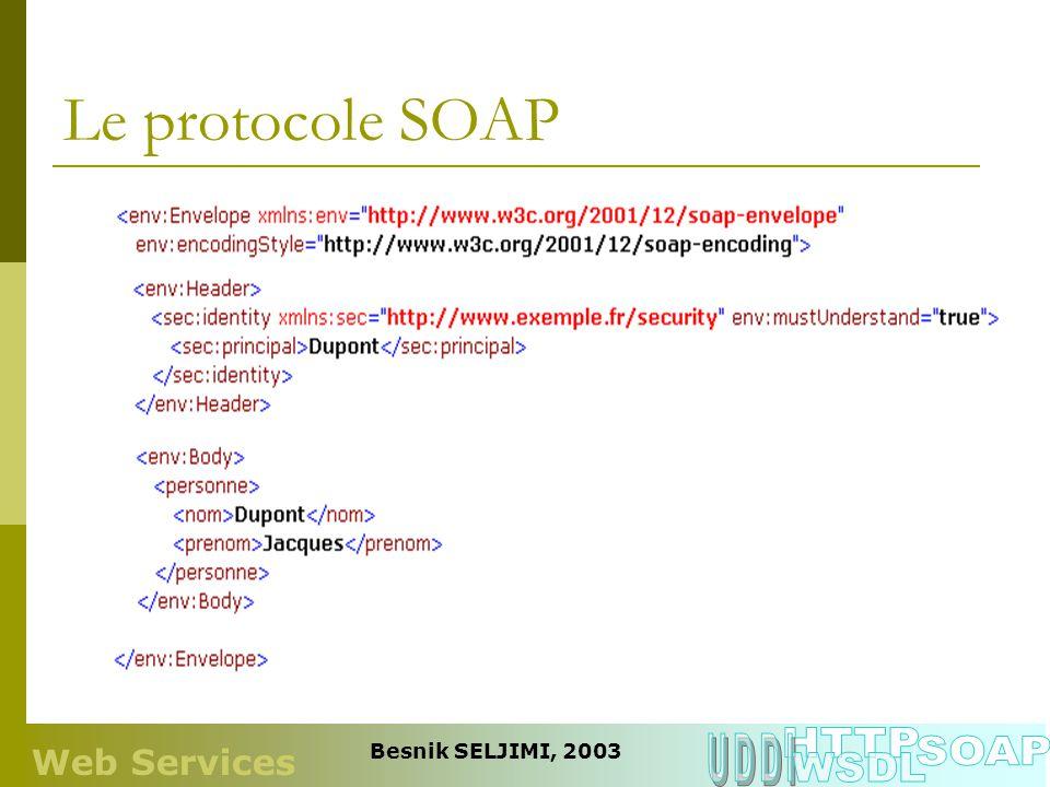 Le protocole SOAP HTTP UDDI SOAP WSDL Web Services