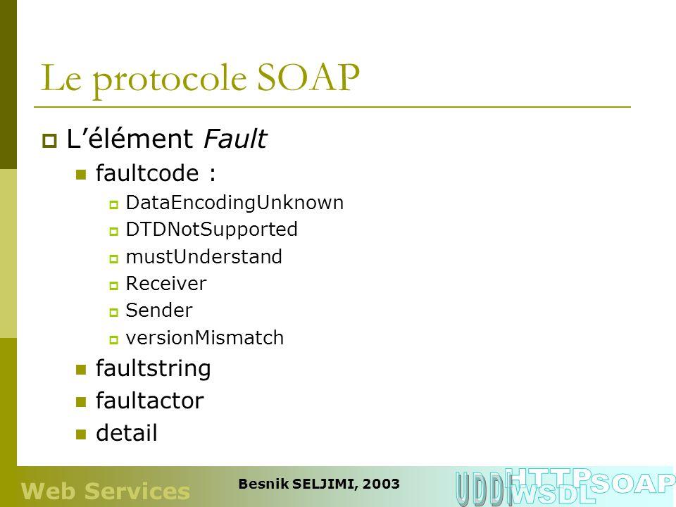 Le protocole SOAP HTTP UDDI SOAP WSDL L'élément Fault faultcode :