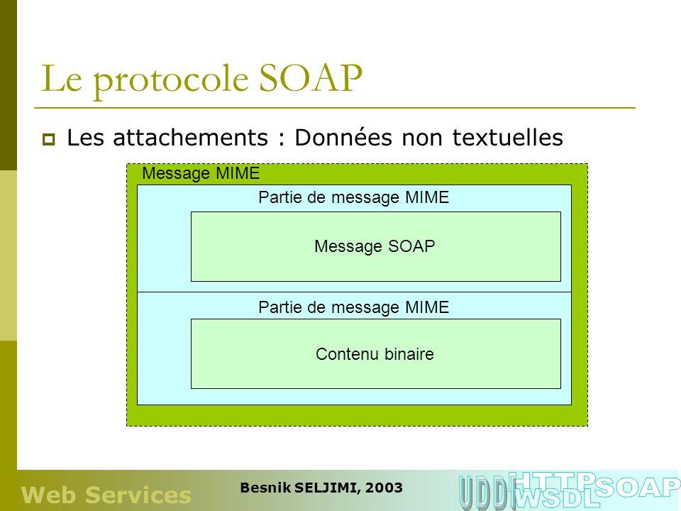 Le protocole SOAP HTTP UDDI SOAP WSDL