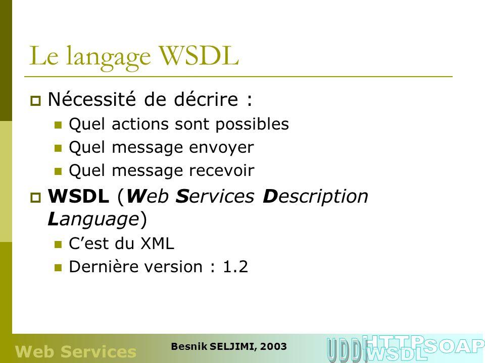 Le langage WSDL HTTP UDDI SOAP WSDL Nécessité de décrire :