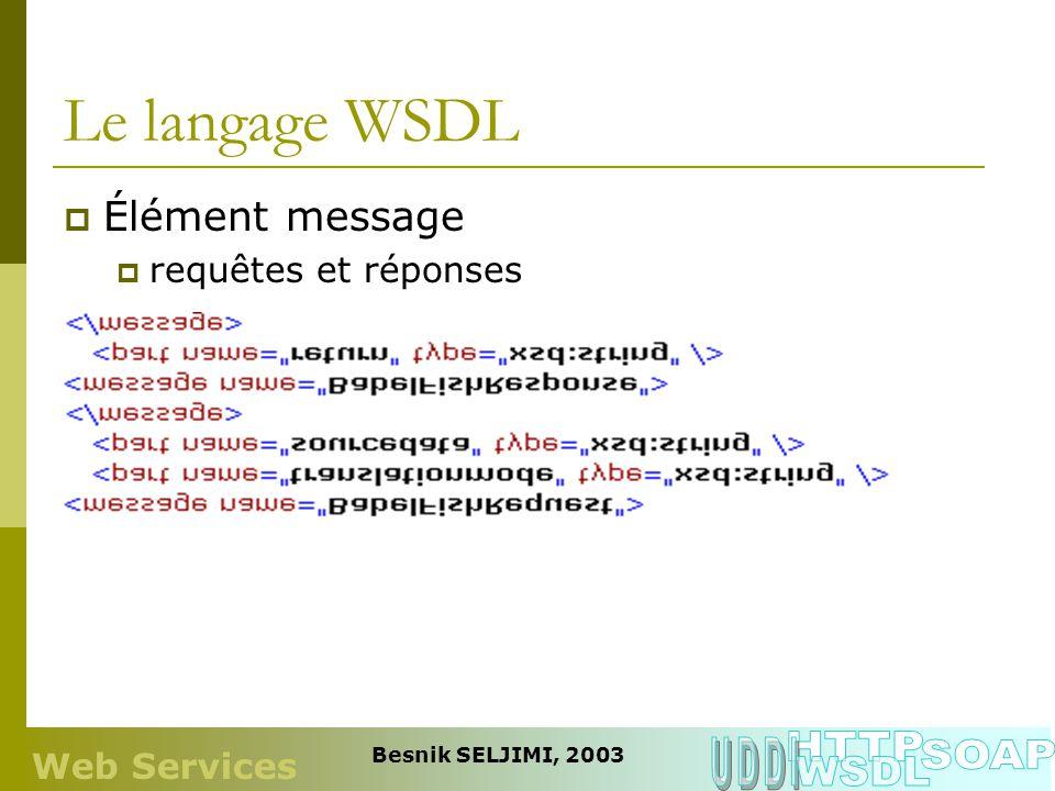 Le langage WSDL HTTP UDDI SOAP WSDL Élément message