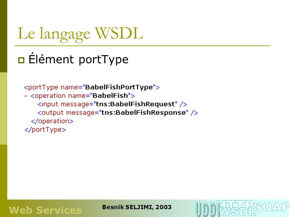 Le langage WSDL HTTP UDDI SOAP WSDL Élément portType Web Services