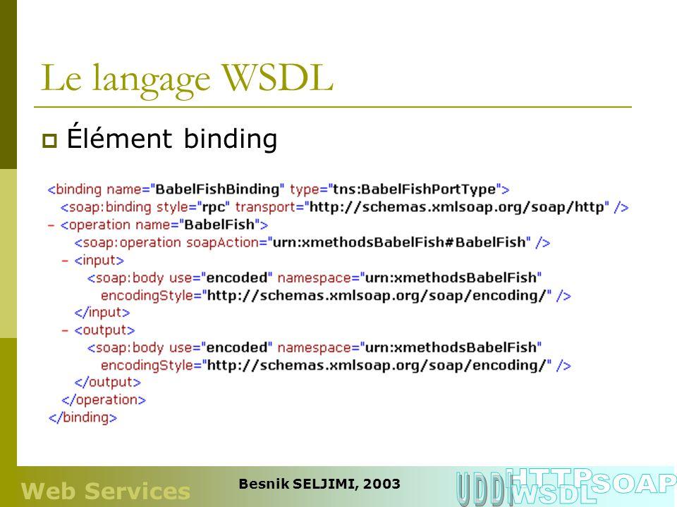 Le langage WSDL HTTP UDDI SOAP WSDL Élément binding Web Services