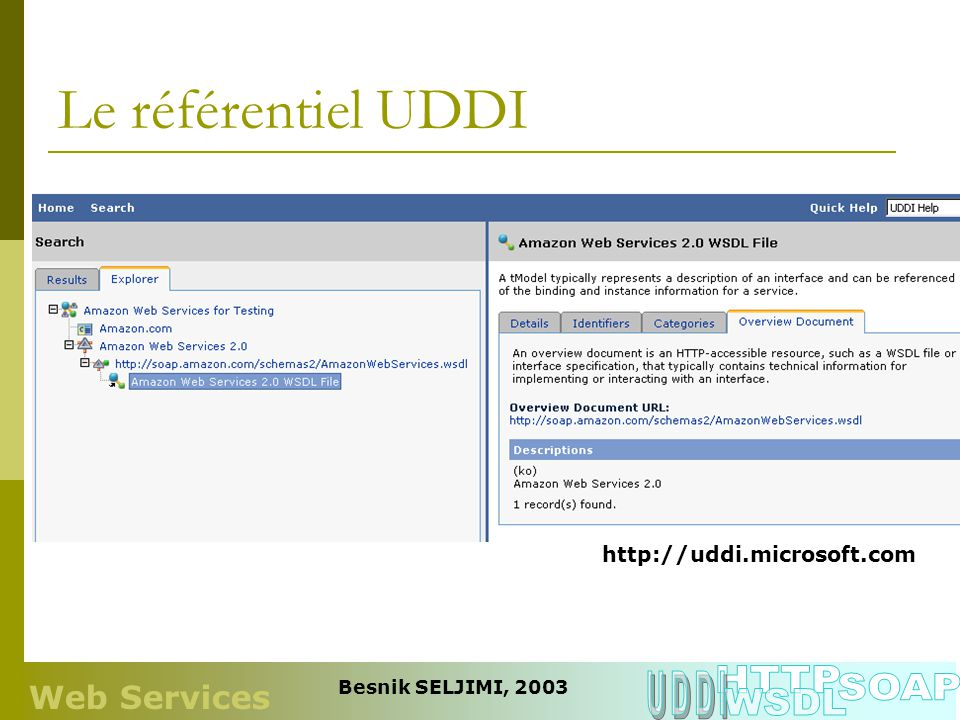 Le référentiel UDDI HTTP UDDI SOAP WSDL Web Services