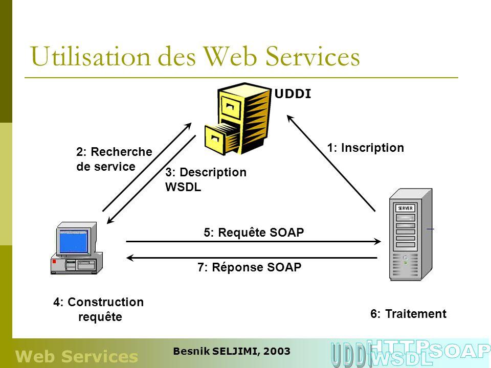 Utilisation des Web Services