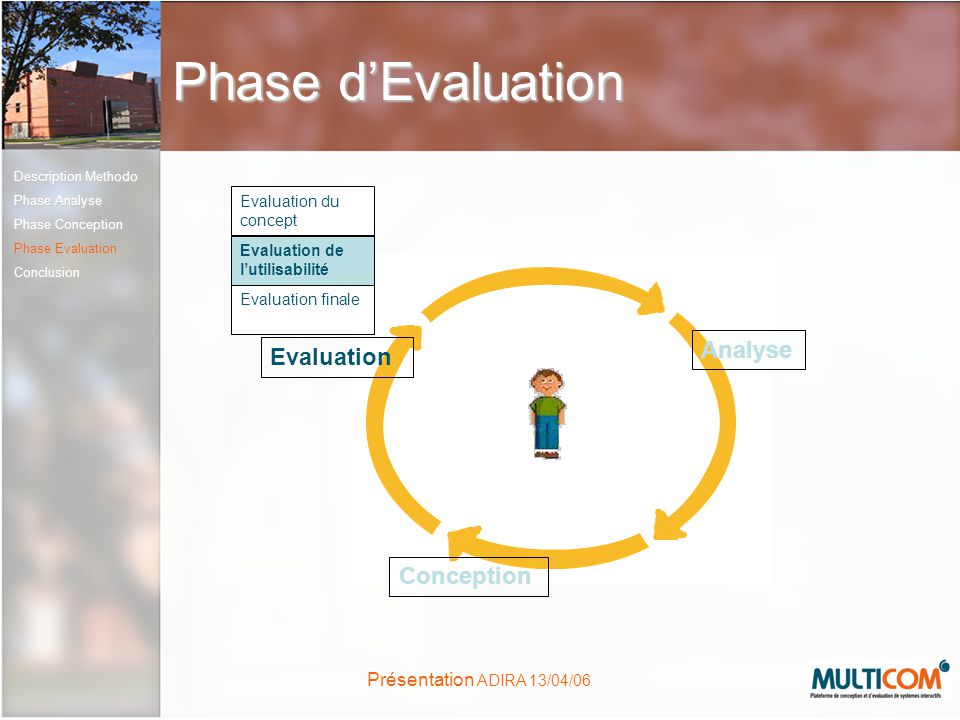 Phase d'Evaluation Analyse Evaluation Conception Evaluation du concept