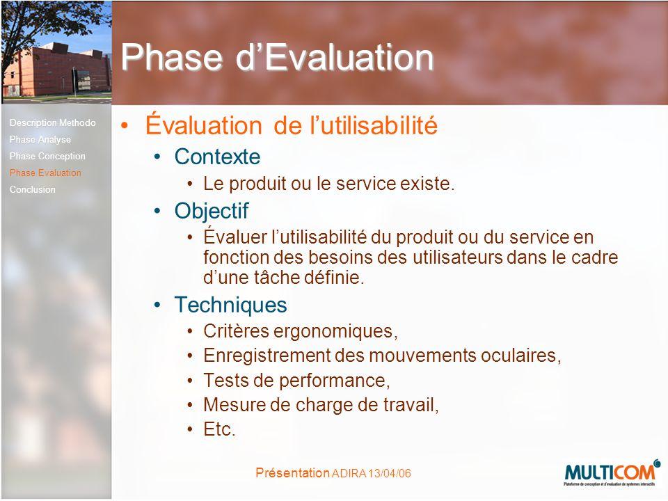 Phase d'Evaluation Évaluation de l'utilisabilité Contexte Objectif