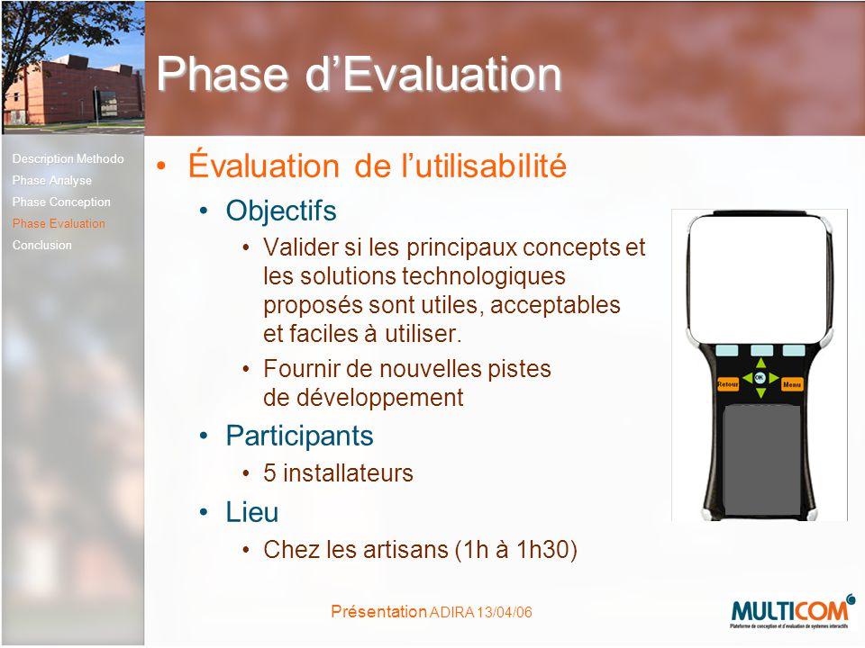 Phase d'Evaluation Évaluation de l'utilisabilité Objectifs