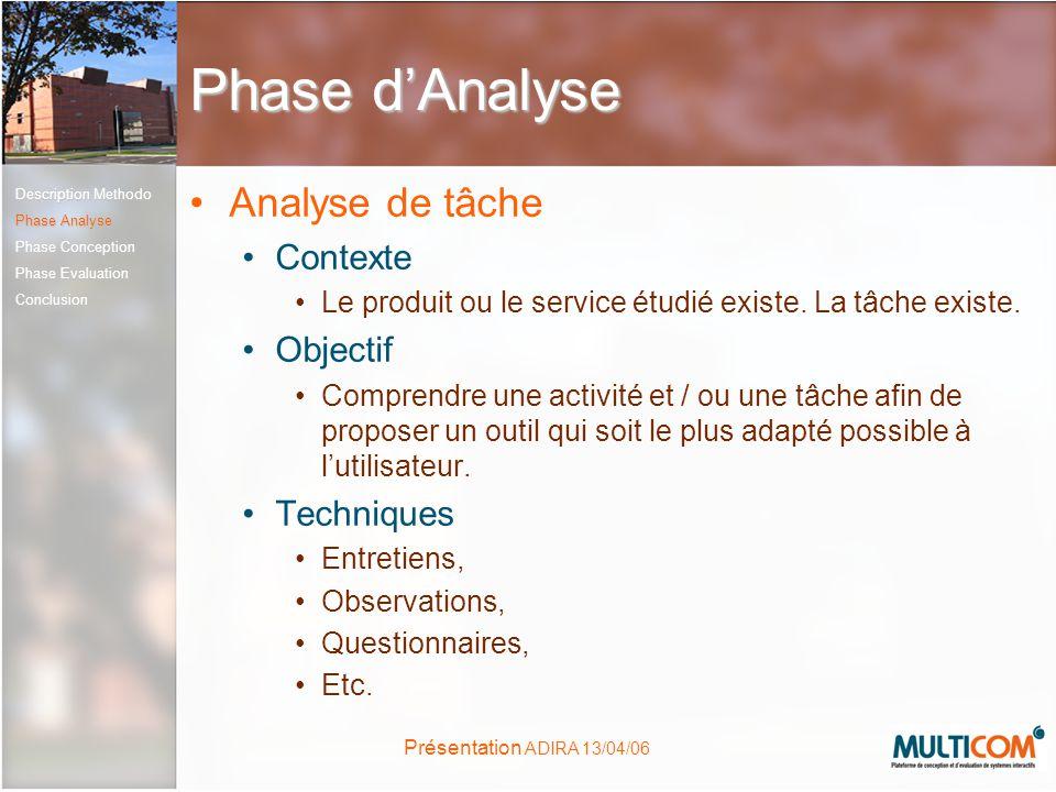 Phase d'Analyse Analyse de tâche Contexte Objectif Techniques