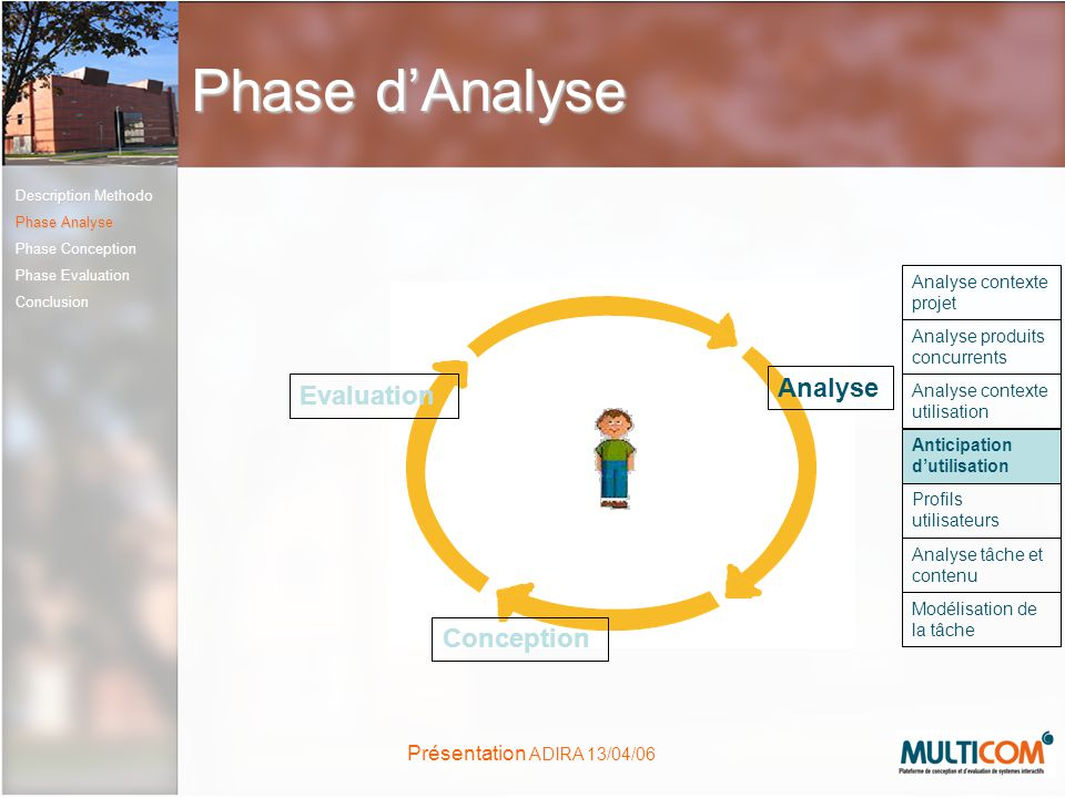 Phase d'Analyse Analyse Evaluation Conception Analyse contexte projet