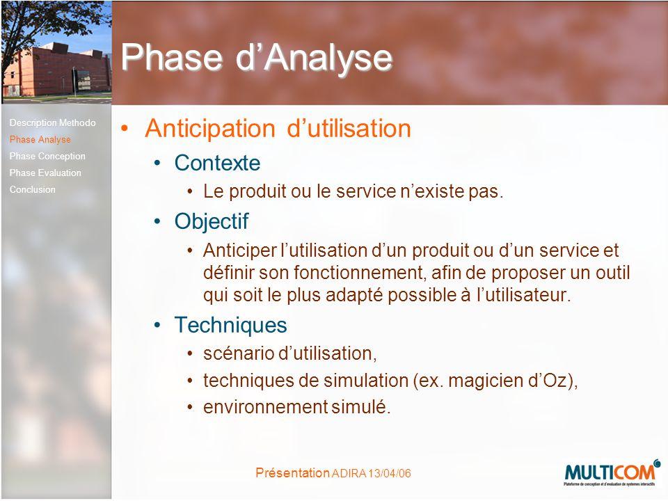 Phase d'Analyse Anticipation d'utilisation Contexte Objectif