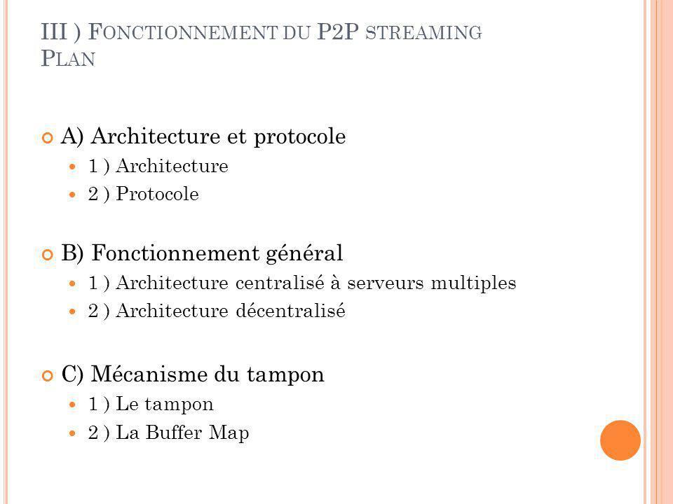 III ) Fonctionnement du P2P streaming Plan