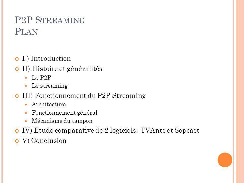 P2P Streaming Plan I ) Introduction II) Histoire et généralités