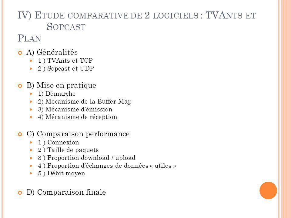 IV) Etude comparative de 2 logiciels : TVAnts et Sopcast Plan