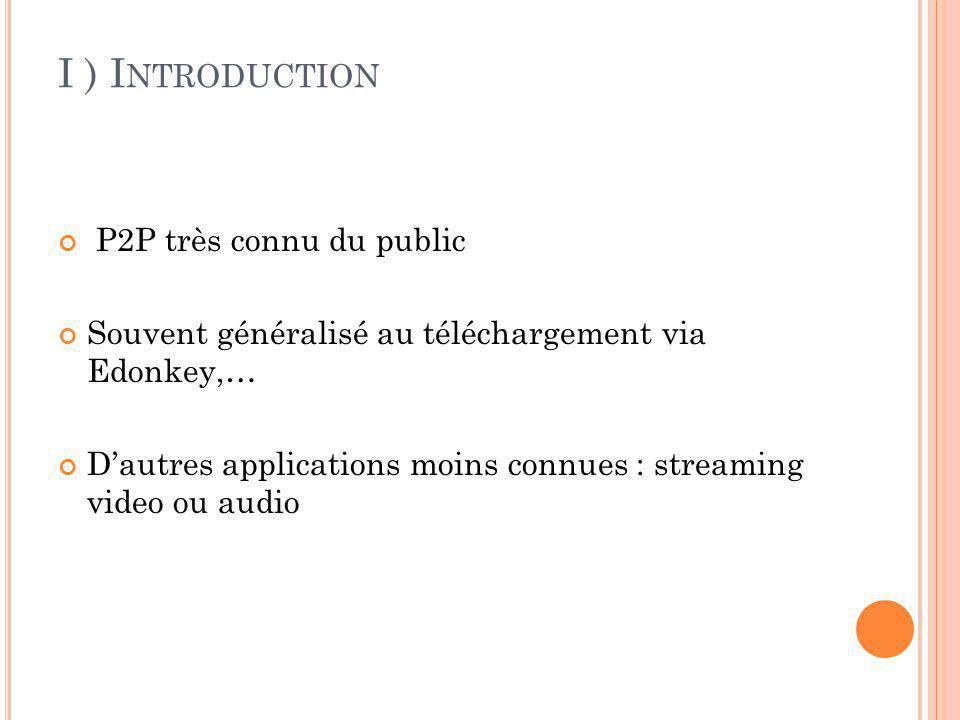 I ) Introduction P2P très connu du public