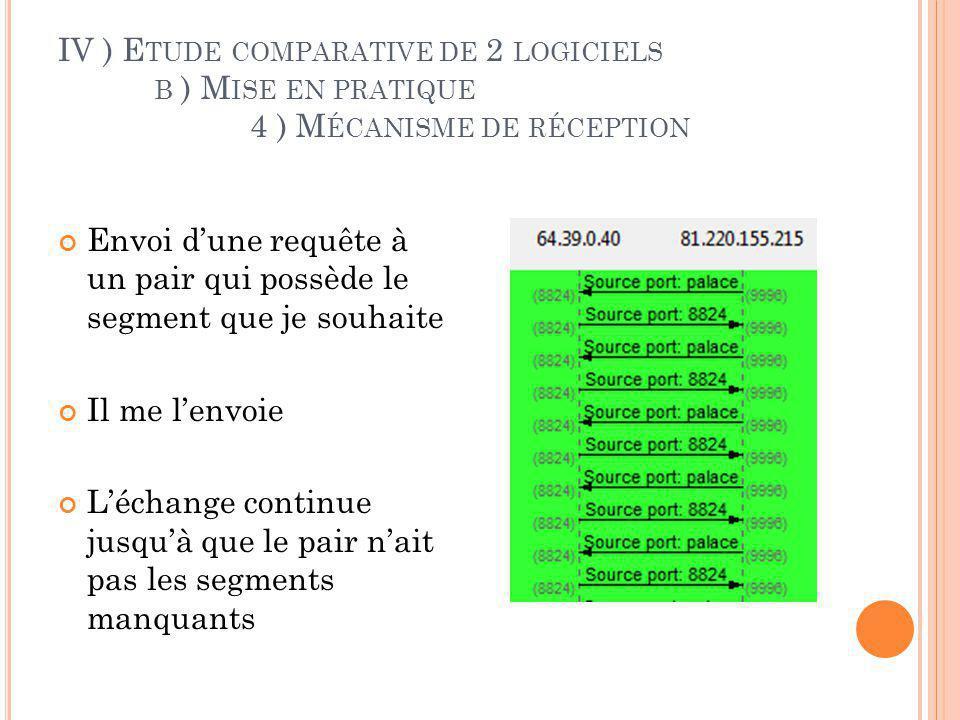 IV ) Etude comparative de 2 logiciels. b ) Mise en pratique